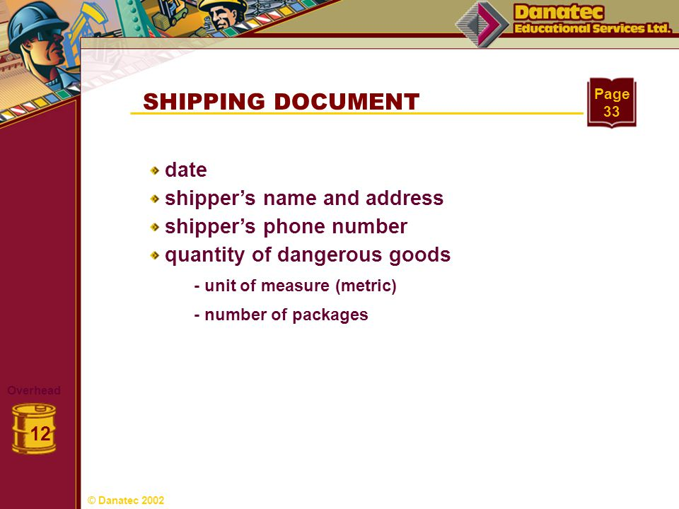 SHIPPING DOCUMENT date shipper's name and address