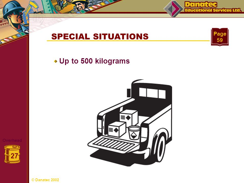 SPECIAL SITUATIONS Up to 500 kilograms 27 Page 59 Overhead