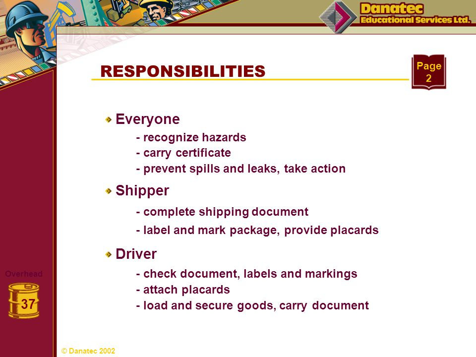 RESPONSIBILITIES Everyone Shipper Driver 37 - recognize hazards