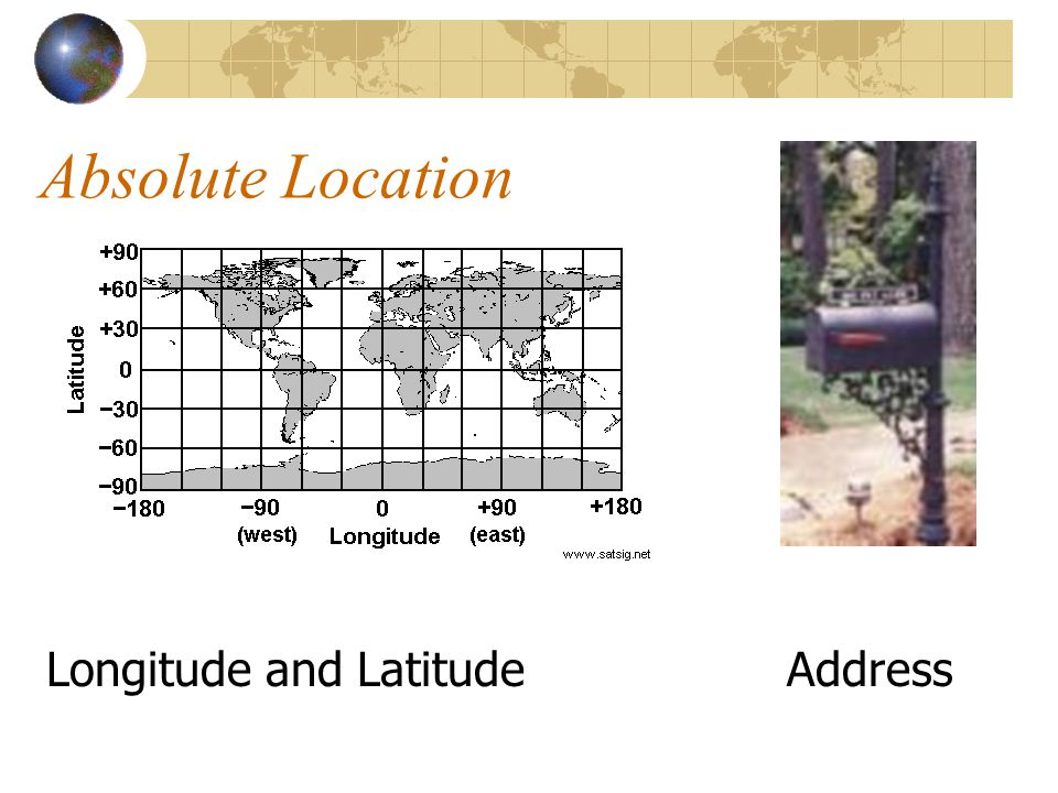 Absolute Location Longitude and Latitude Address