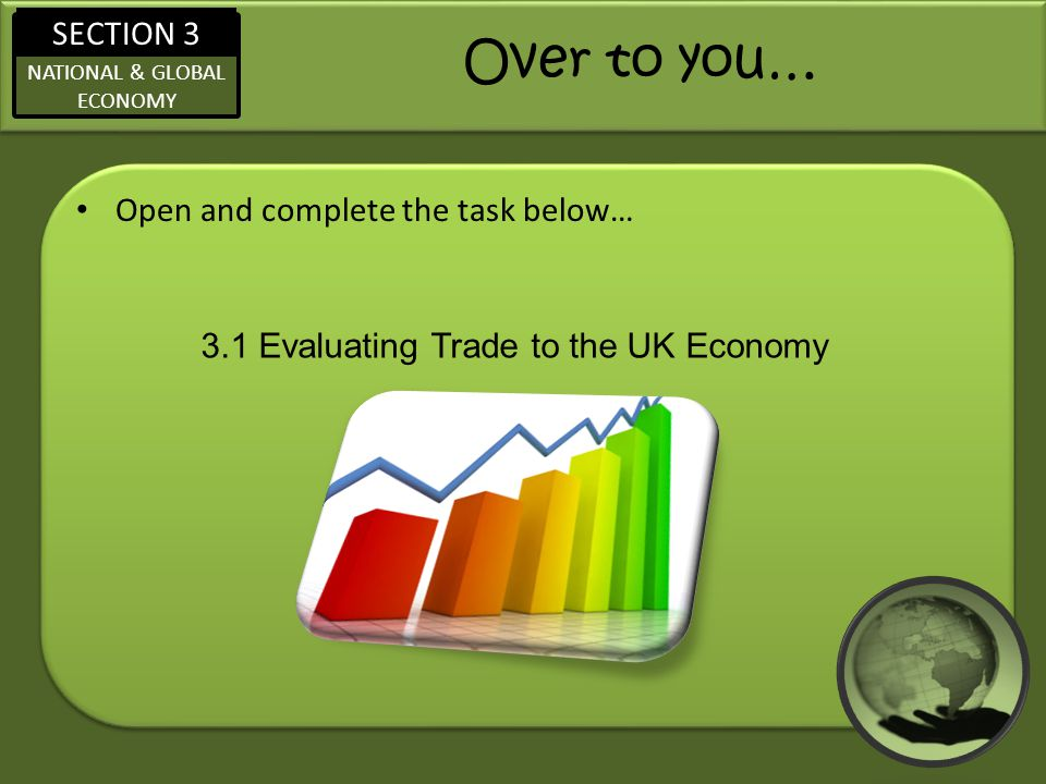 3.1 Evaluating Trade to the UK Economy