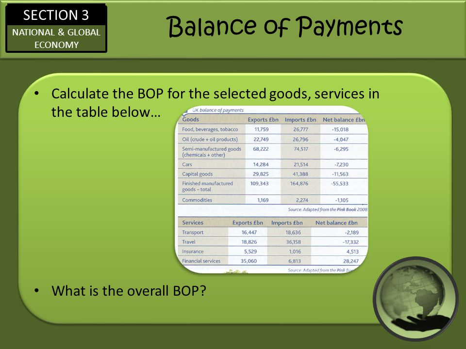 Balance of Payments Calculate the BOP for the selected goods, services in the table below… What is the overall BOP