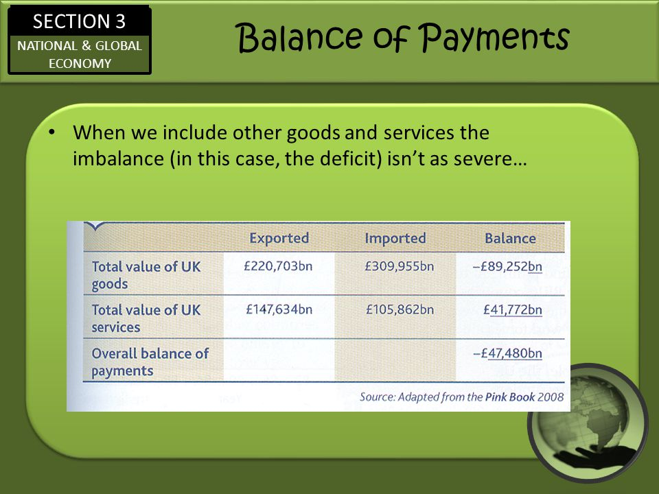 Balance of Payments When we include other goods and services the imbalance (in this case, the deficit) isn't as severe…