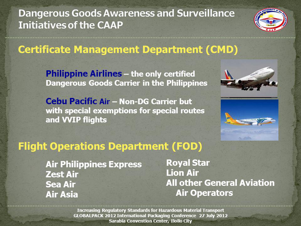 Dangerous Goods Awareness and Surveillance Initiatives of the CAAP