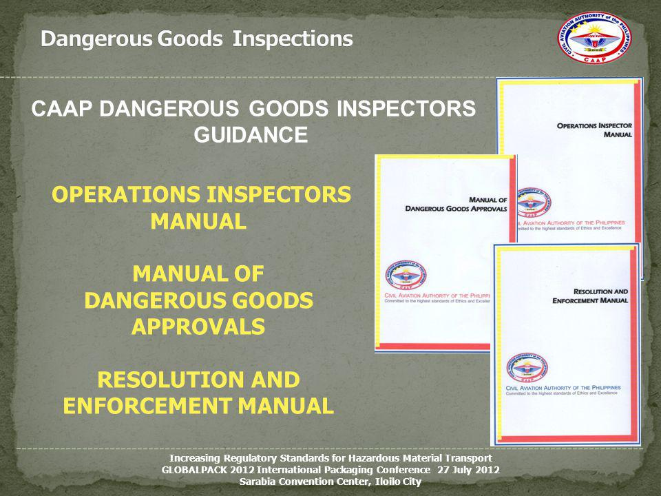 Dangerous Goods Inspections