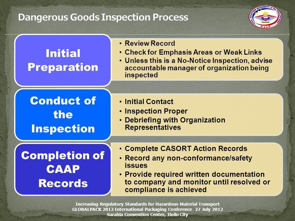 Dangerous Goods Inspection Process