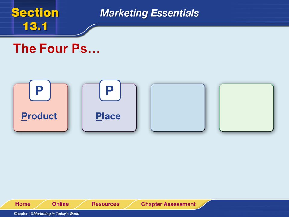 The Four Ps… P P Place Product