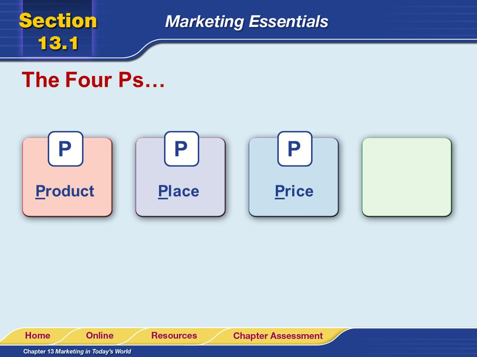 The Four Ps… P P Place P Price Product