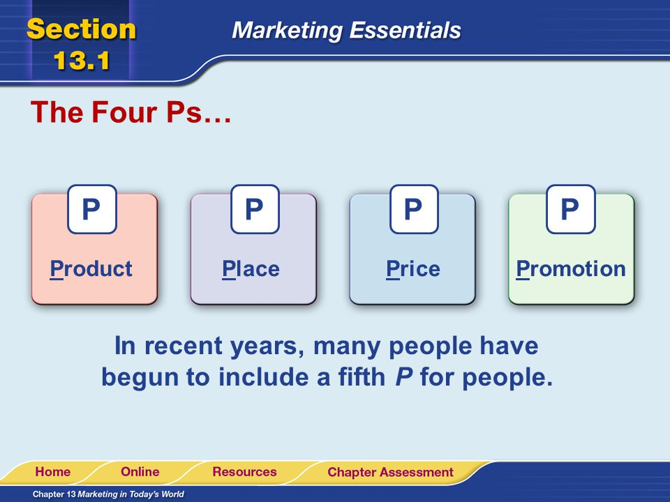 The Four Ps… P. P. P. P. Product. Place.