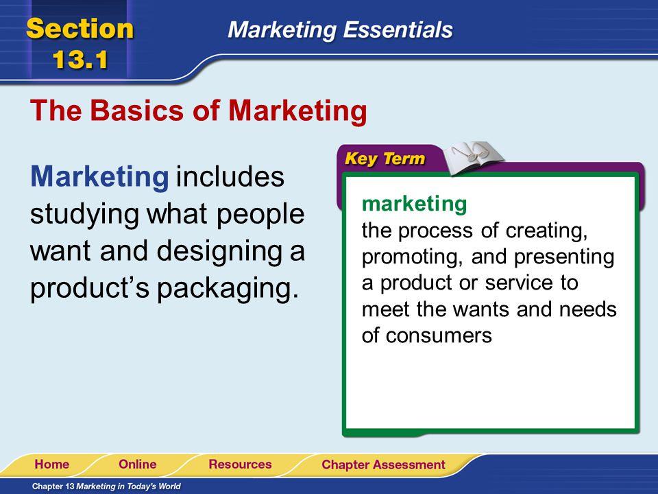 The Basics of Marketing