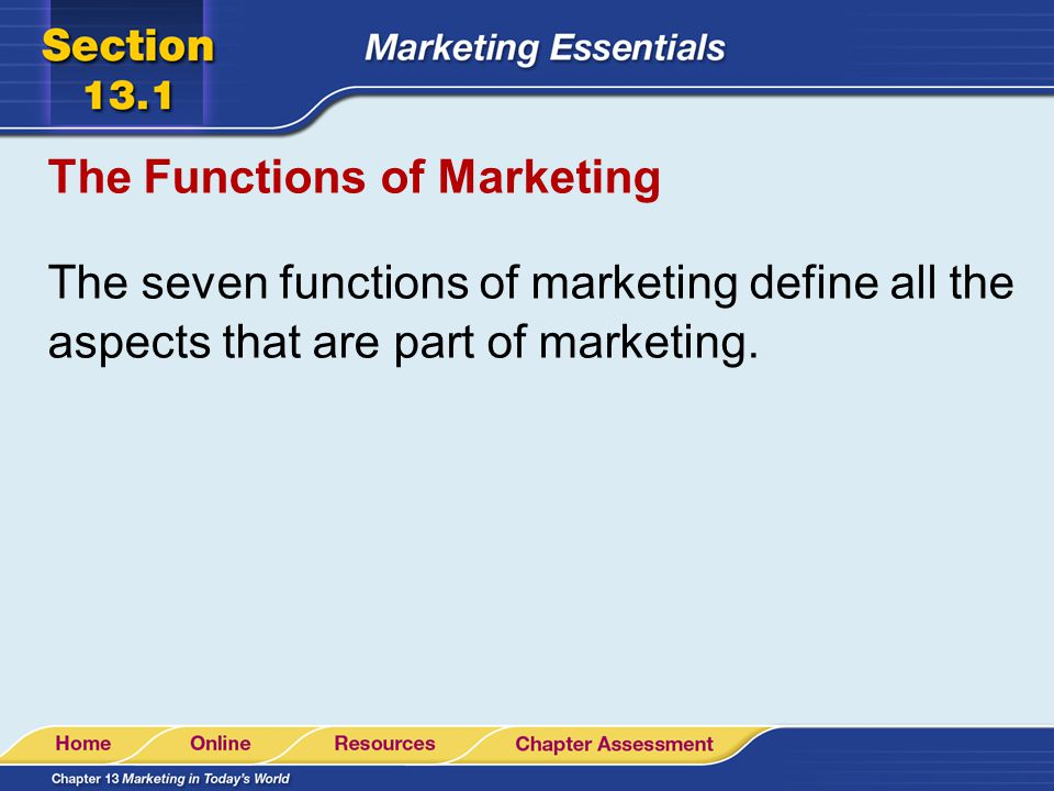 The Functions of Marketing