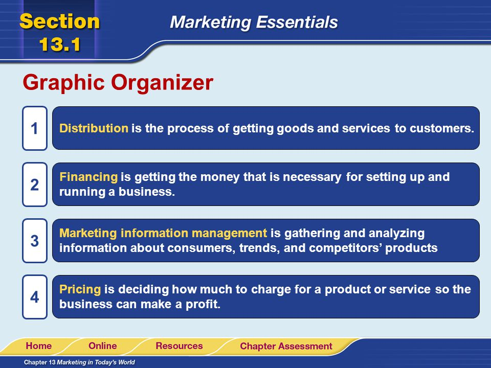 Graphic Organizer 1. Distribution is the process of getting goods and services to customers. 2.