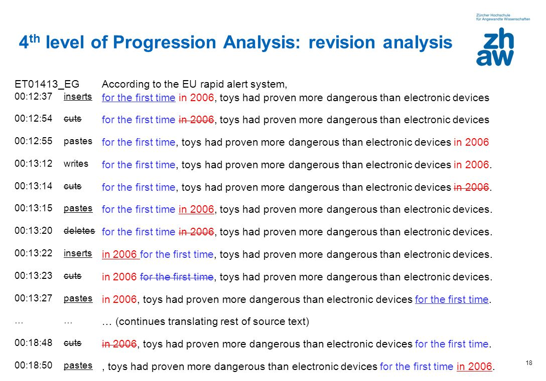 4th level of Progression Analysis: revision analysis