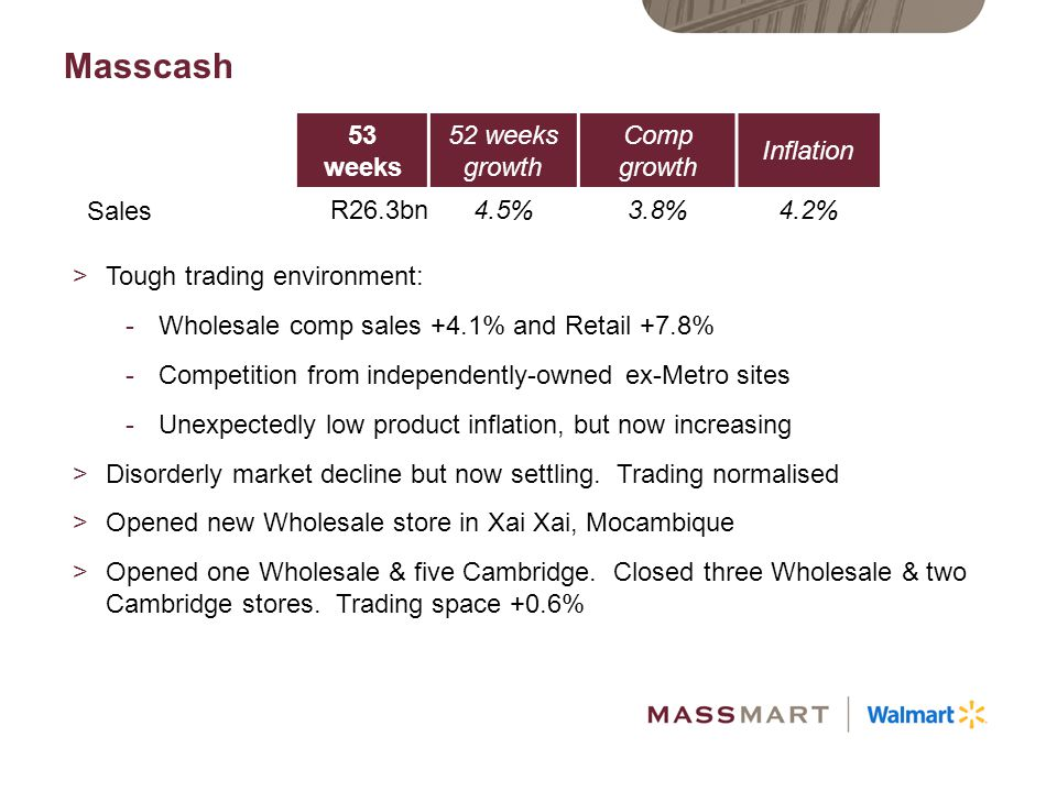 Masscash 53 weeks 52 weeks growth Comp growth Inflation Sales R26.3bn