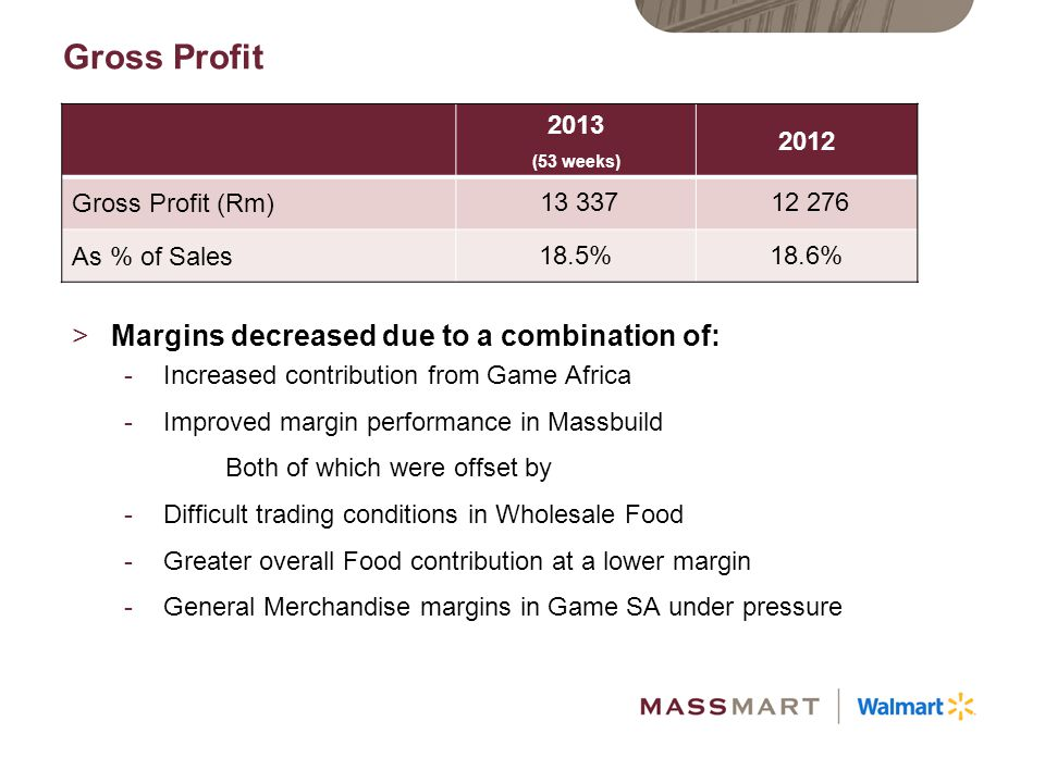 Gross Profit Margins decreased due to a combination of: 2013 2012