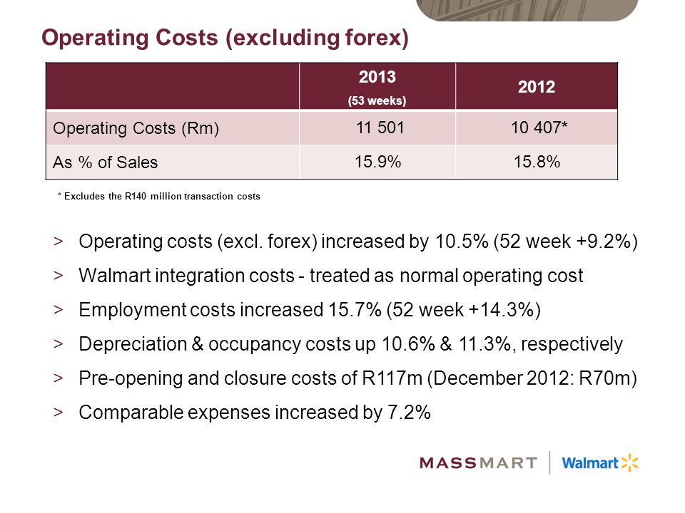 Operating Costs (excluding forex)