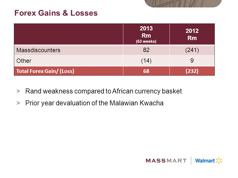 Forex Gains & Losses Rand weakness compared to African currency basket