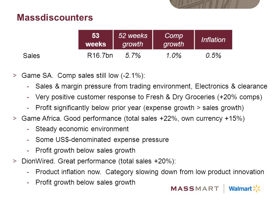 Massdiscounters 53 weeks 52 weeks growth Comp growth Inflation Sales