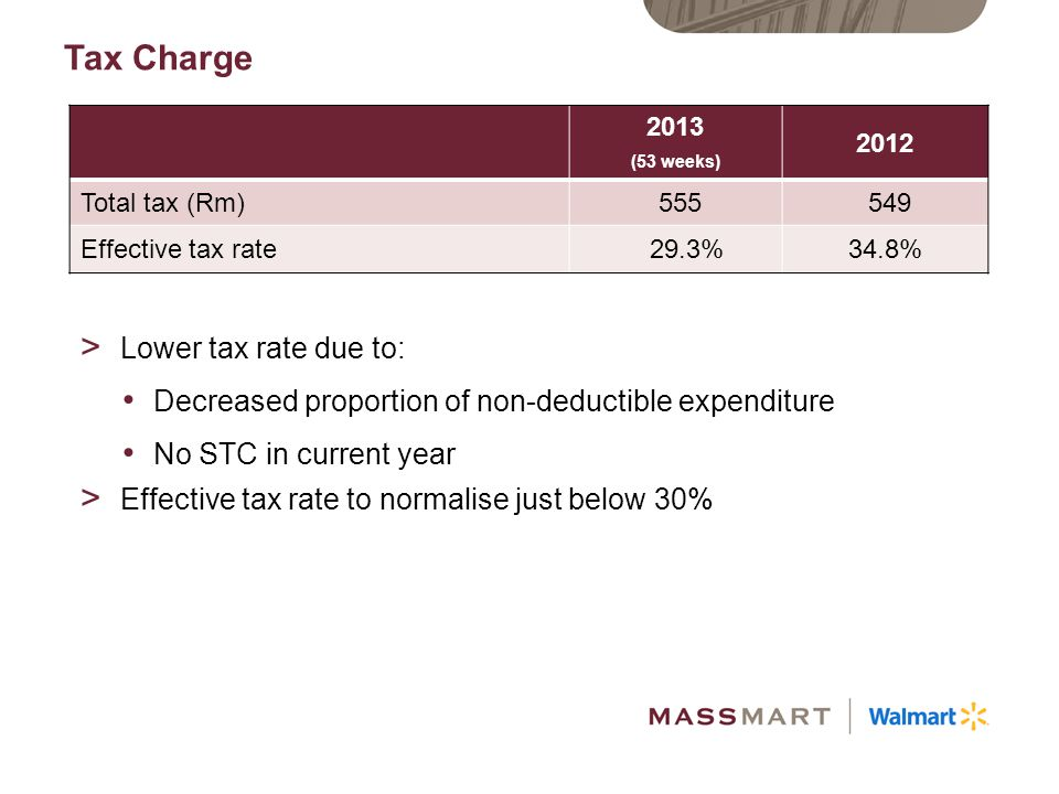 Tax Charge Lower tax rate due to: