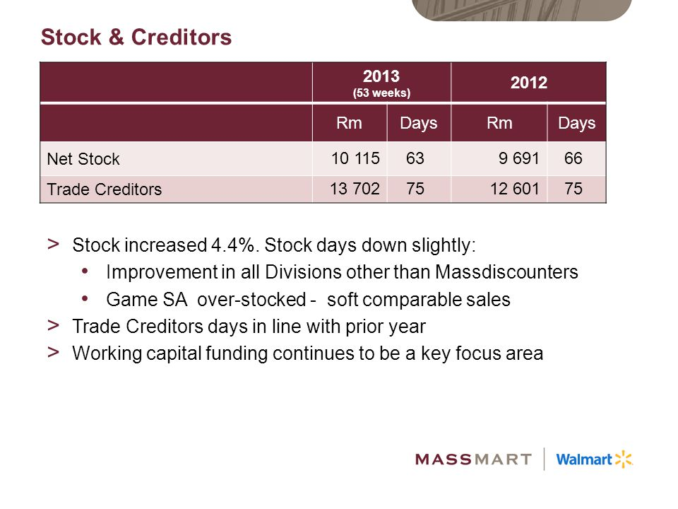 Stock & Creditors Stock increased 4.4%. Stock days down slightly: