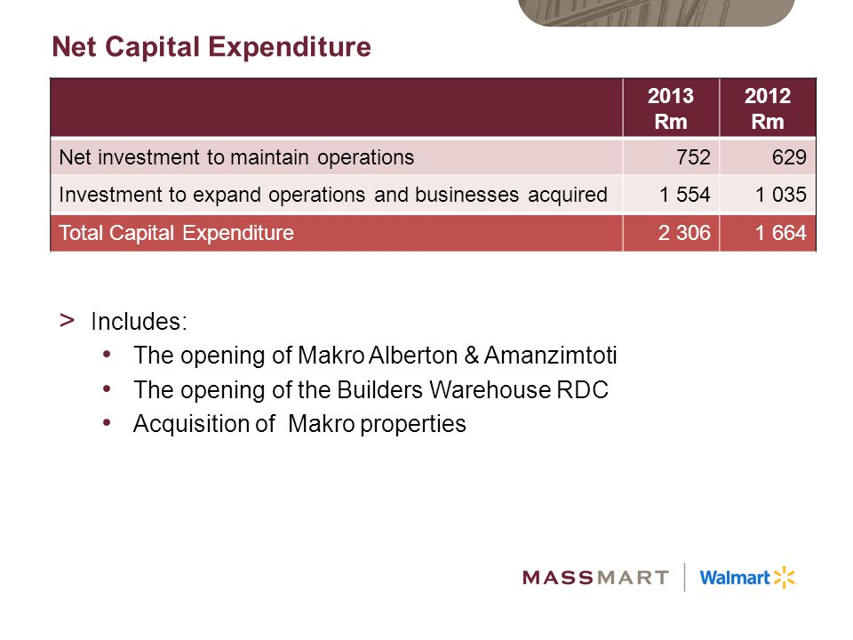 Net Capital Expenditure