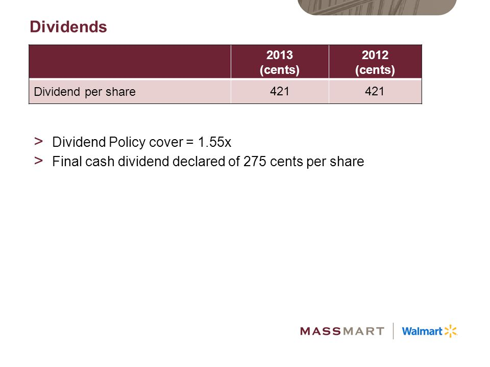 Dividends Dividend Policy cover = 1.55x