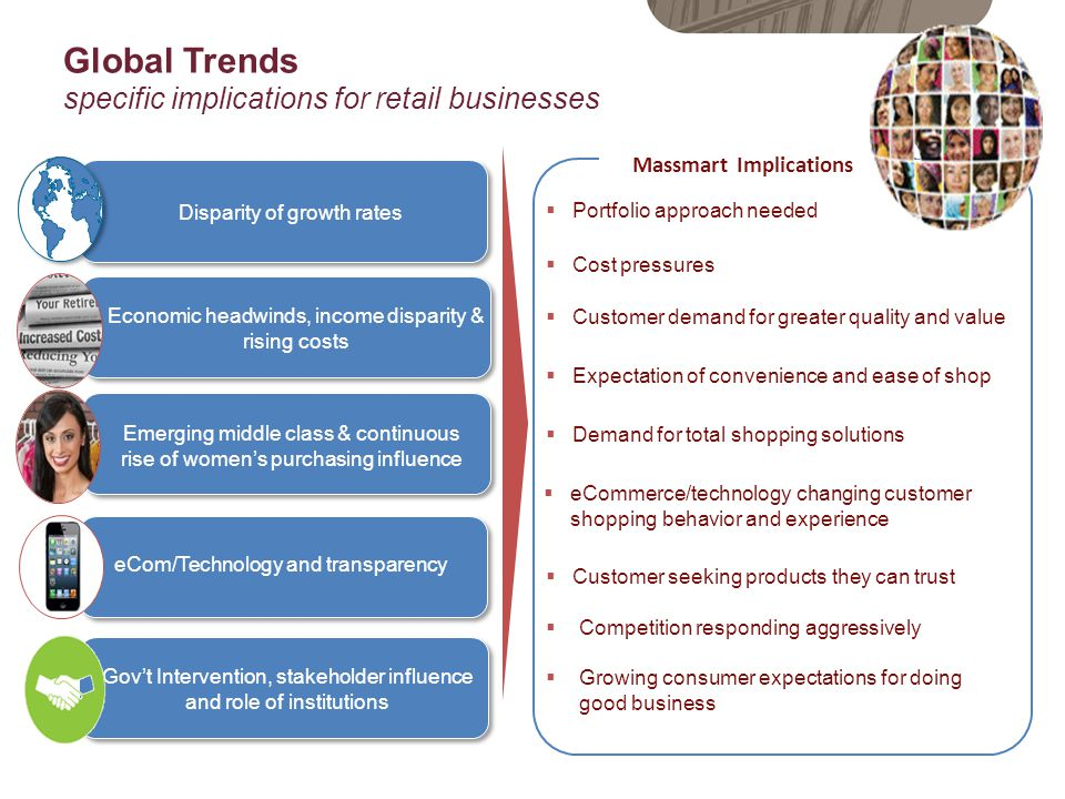 Global Trends specific implications for retail businesses