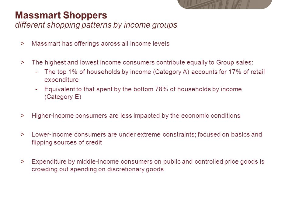 Massmart Shoppers different shopping patterns by income groups