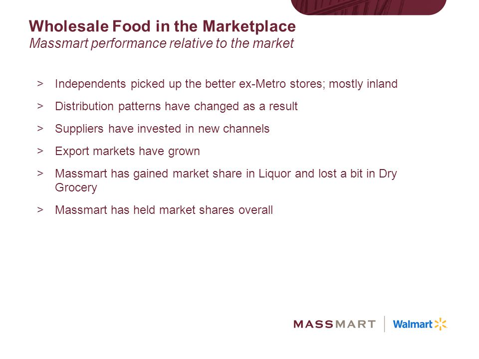 Wholesale Food in the Marketplace Massmart performance relative to the market