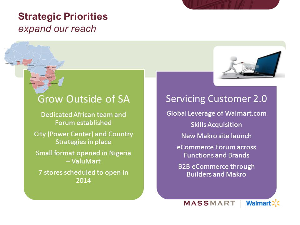 Grow Outside of SA Servicing Customer 2.0 Strategic Priorities