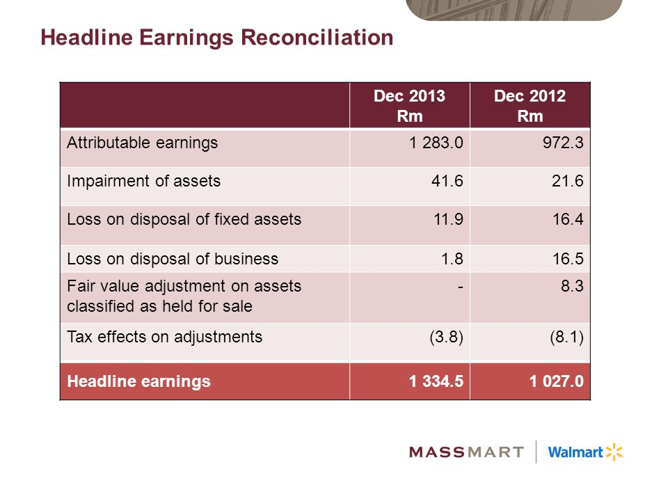 Headline Earnings Reconciliation