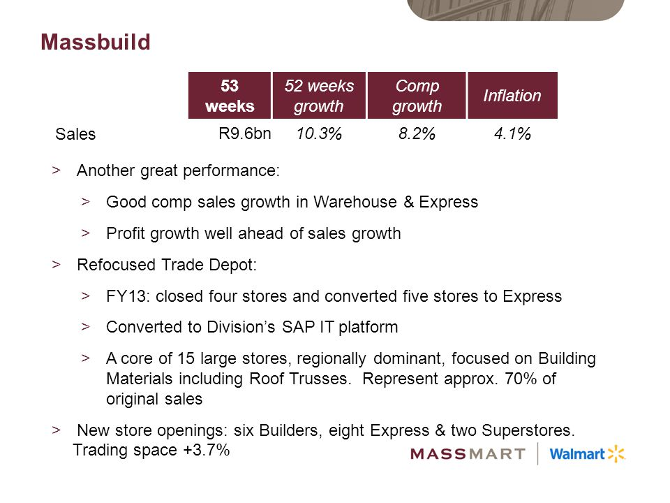 Massbuild 53 weeks 52 weeks growth Comp growth Inflation Sales R9.6bn