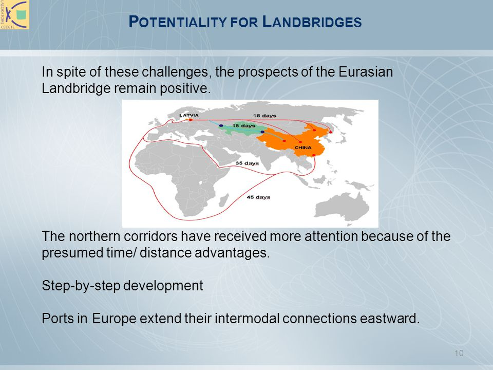 Potentiality for Landbridges
