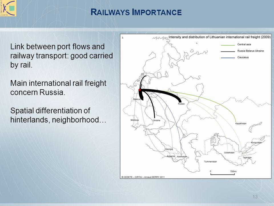 Railways Importance Link between port flows and railway transport: good carried by rail. Main international rail freight concern Russia.