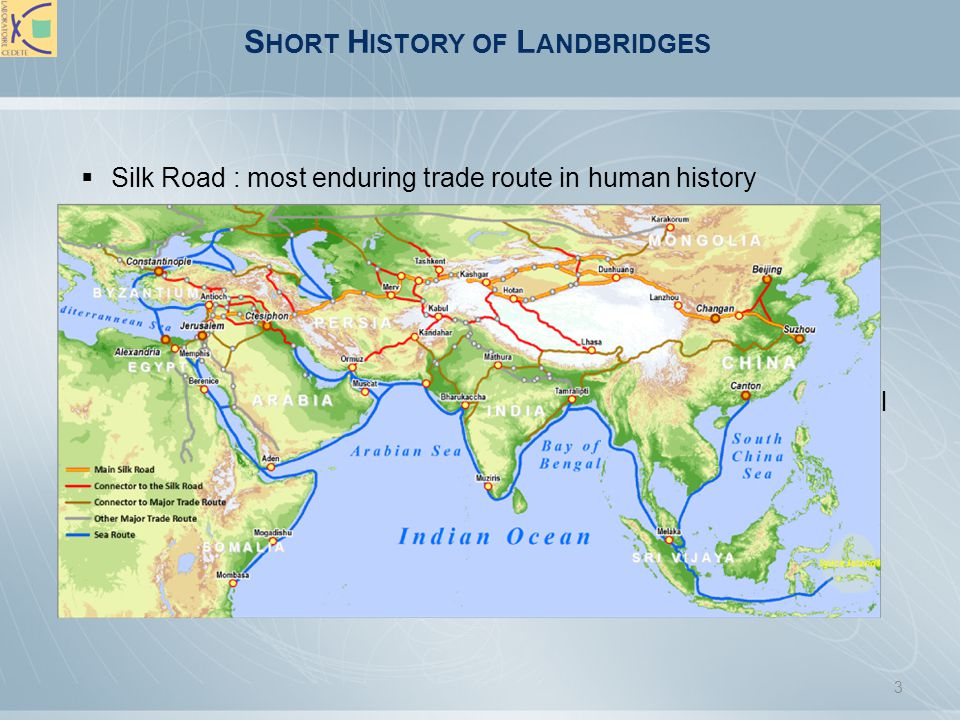 Short History of Landbridges