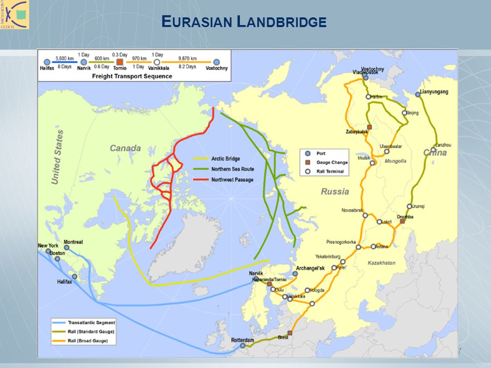 Eurasian Landbridge Beginning of the 21st century : renewed interests for the new corridor. Composed of a maritime segment and a land segment: