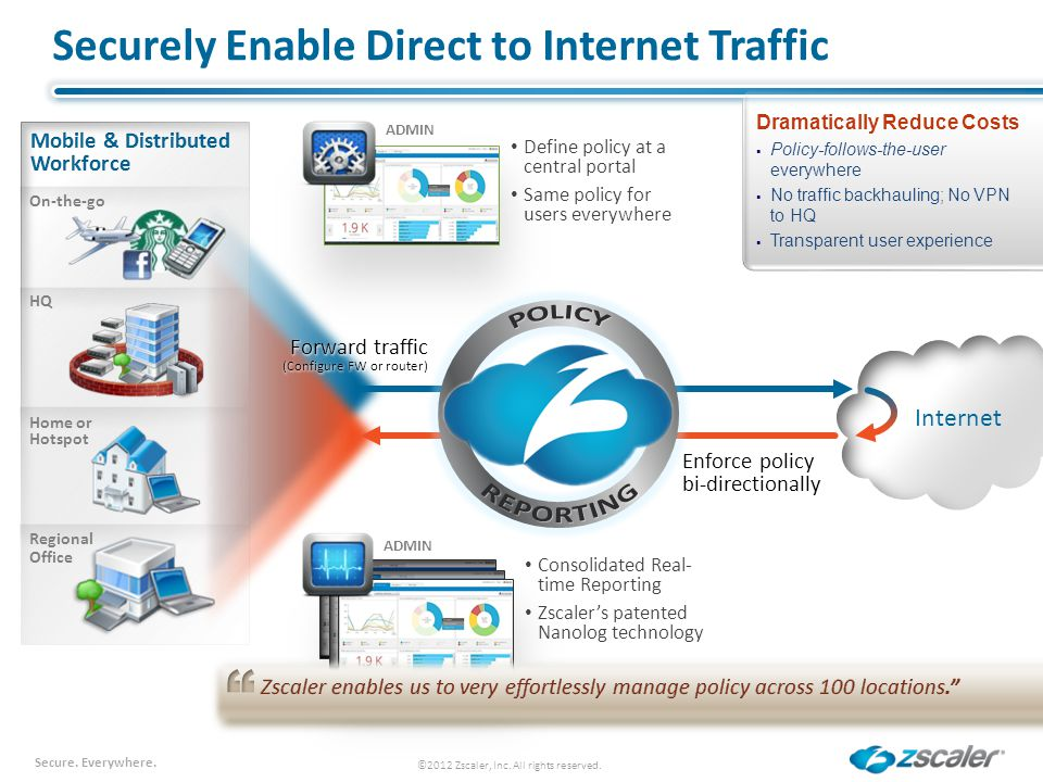 Securely Enable Direct to Internet Traffic