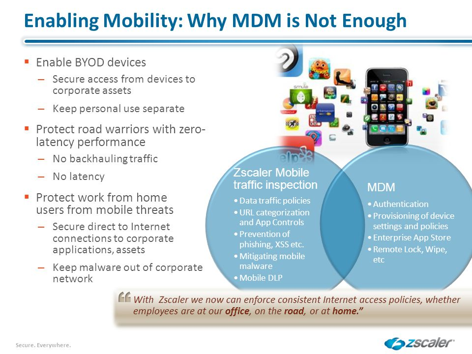 Enabling Mobility: Why MDM is Not Enough