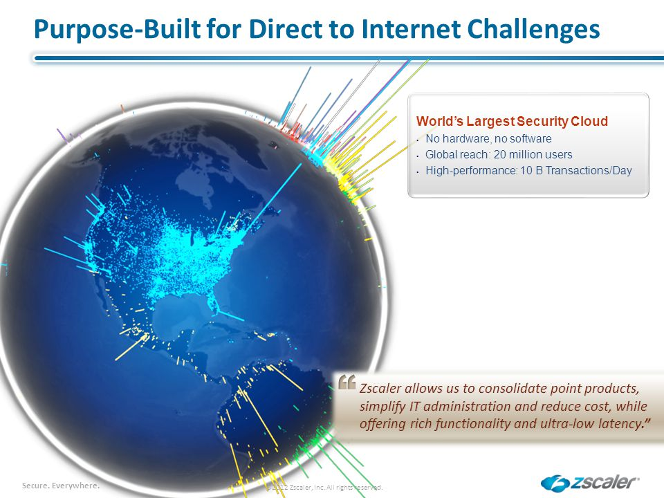 Purpose-Built for Direct to Internet Challenges
