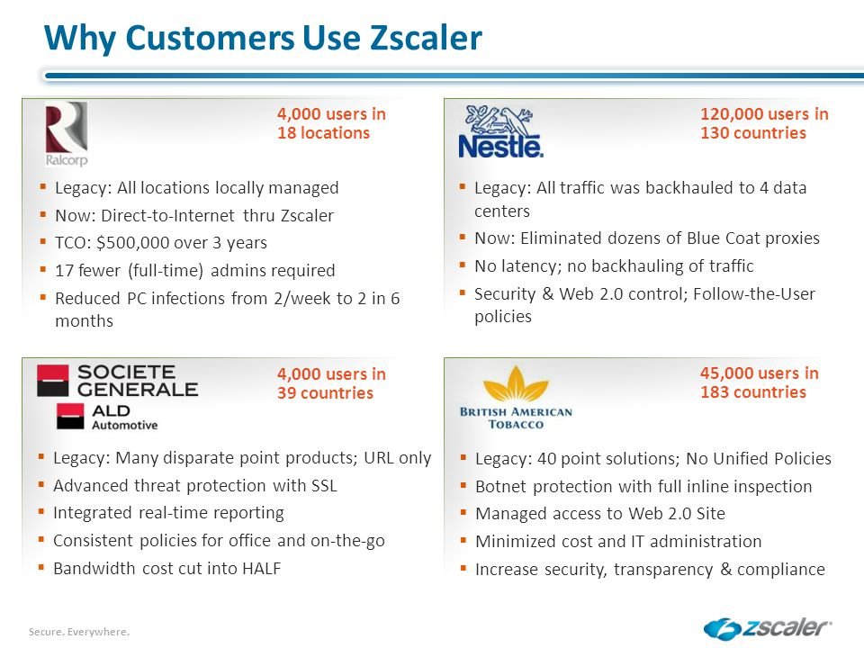 Why Customers Use Zscaler