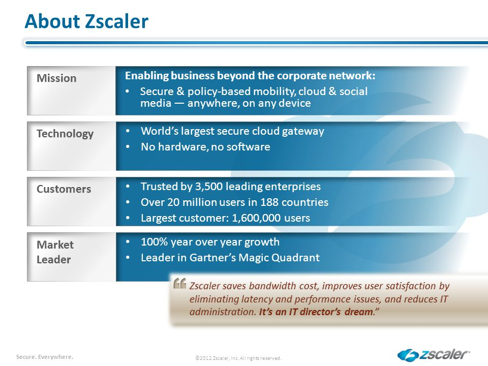 About Zscaler Mission