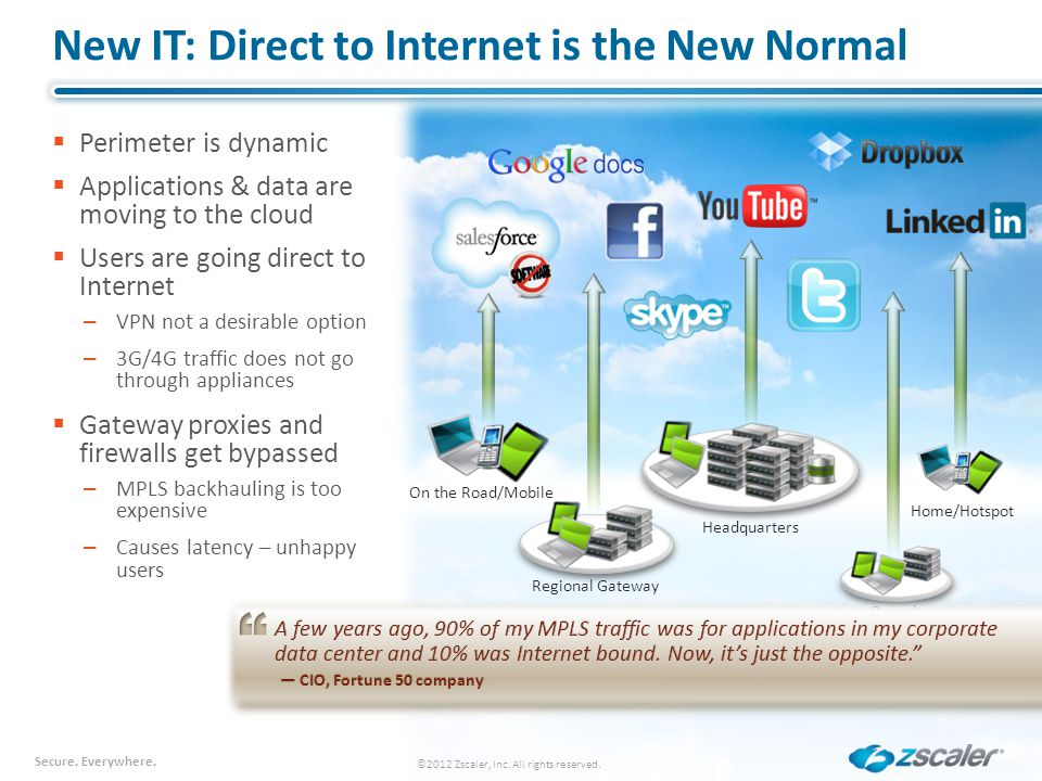 New IT: Direct to Internet is the New Normal