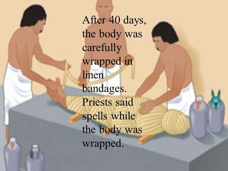 After 40 days, the body was carefully wrapped in linen bandages