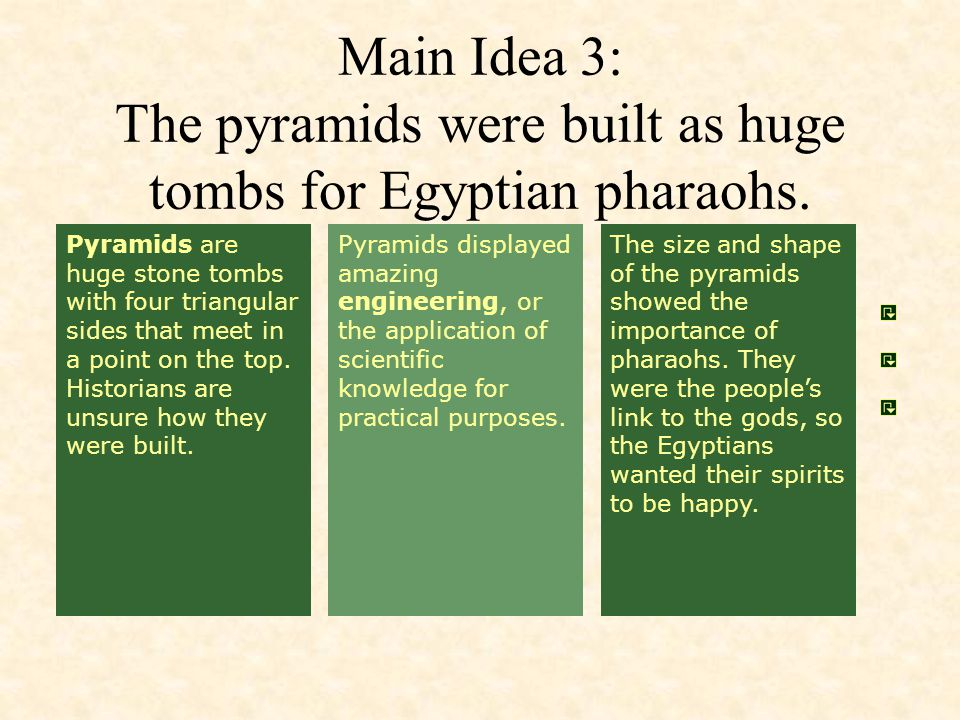 Main Idea 3: The pyramids were built as huge tombs for Egyptian pharaohs.