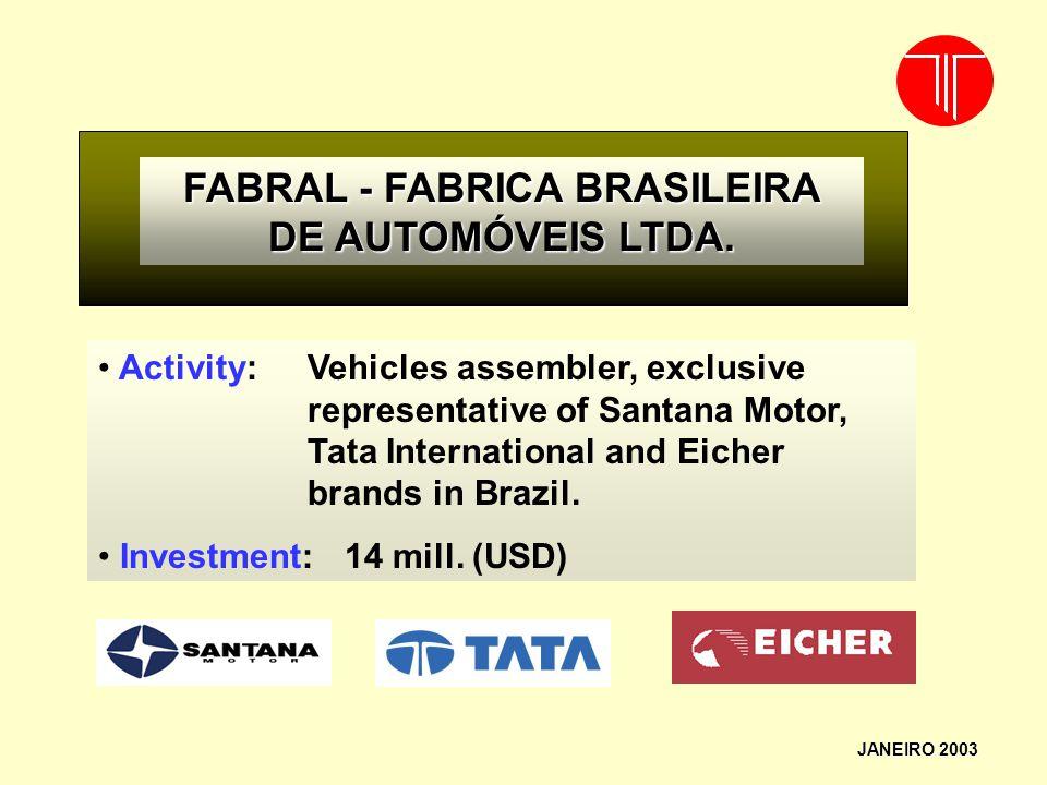 FABRAL - FABRICA BRASILEIRA DE AUTOMÓVEIS LTDA.
