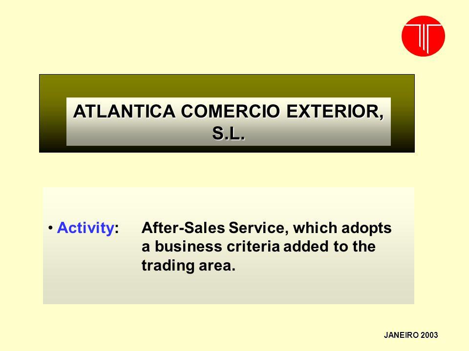 ATLANTICA COMERCIO EXTERIOR, S.L.