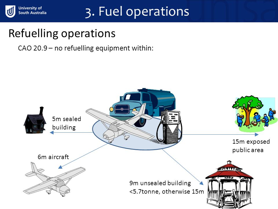 3. Fuel operations Refuelling operations