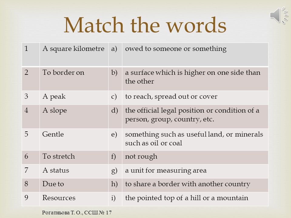 Match the words 1 A square kilometre a) owed to someone or something 2