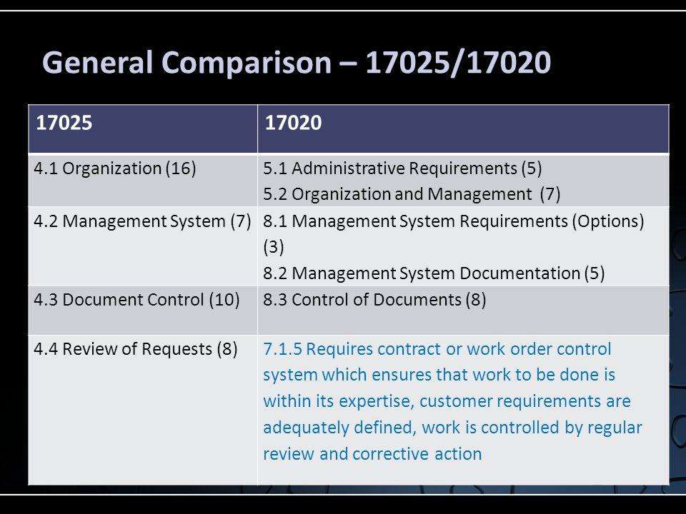 General Comparison – 17025/17020 17025 17020 4.1 Organization (16)