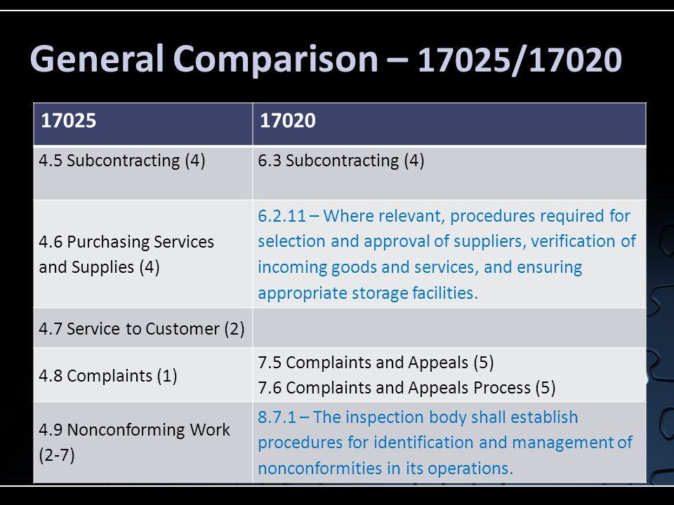 General Comparison – 17025/17020 17025 17020 4.5 Subcontracting (4)